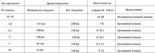 http://bioenergy-spb.narod.ru/forum1/img-fotki.yandex.ru/get/4314/esolvik.4/0_4f3ed_81acfe94_L.jpg